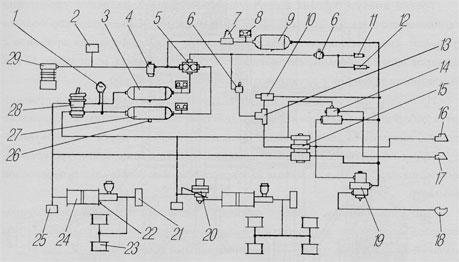 Схема привода рабочих тормозов и комбинированного привода тормозов прицепа: 1 -манометр двухстрелочный; 2...
